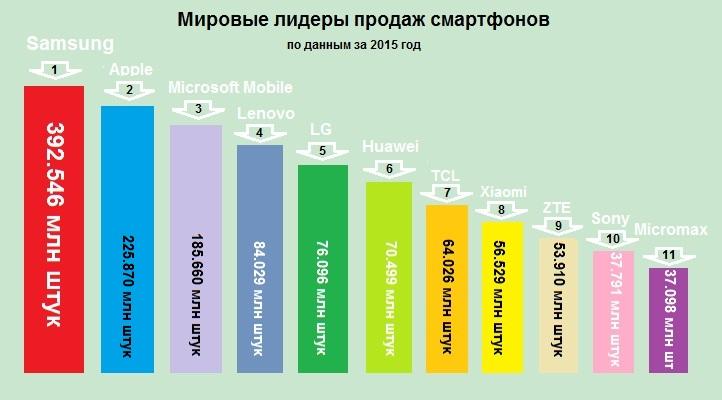 Какой фирмы мобильный кондиционер купить