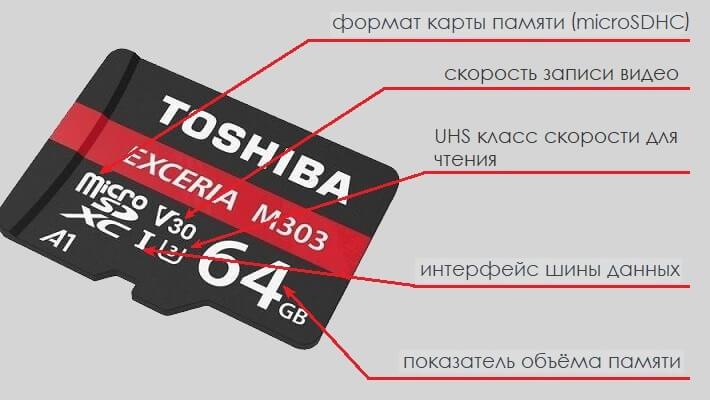 Как установить карту памяти на Андроид