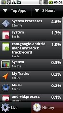 SystemPanel App / Task Manager